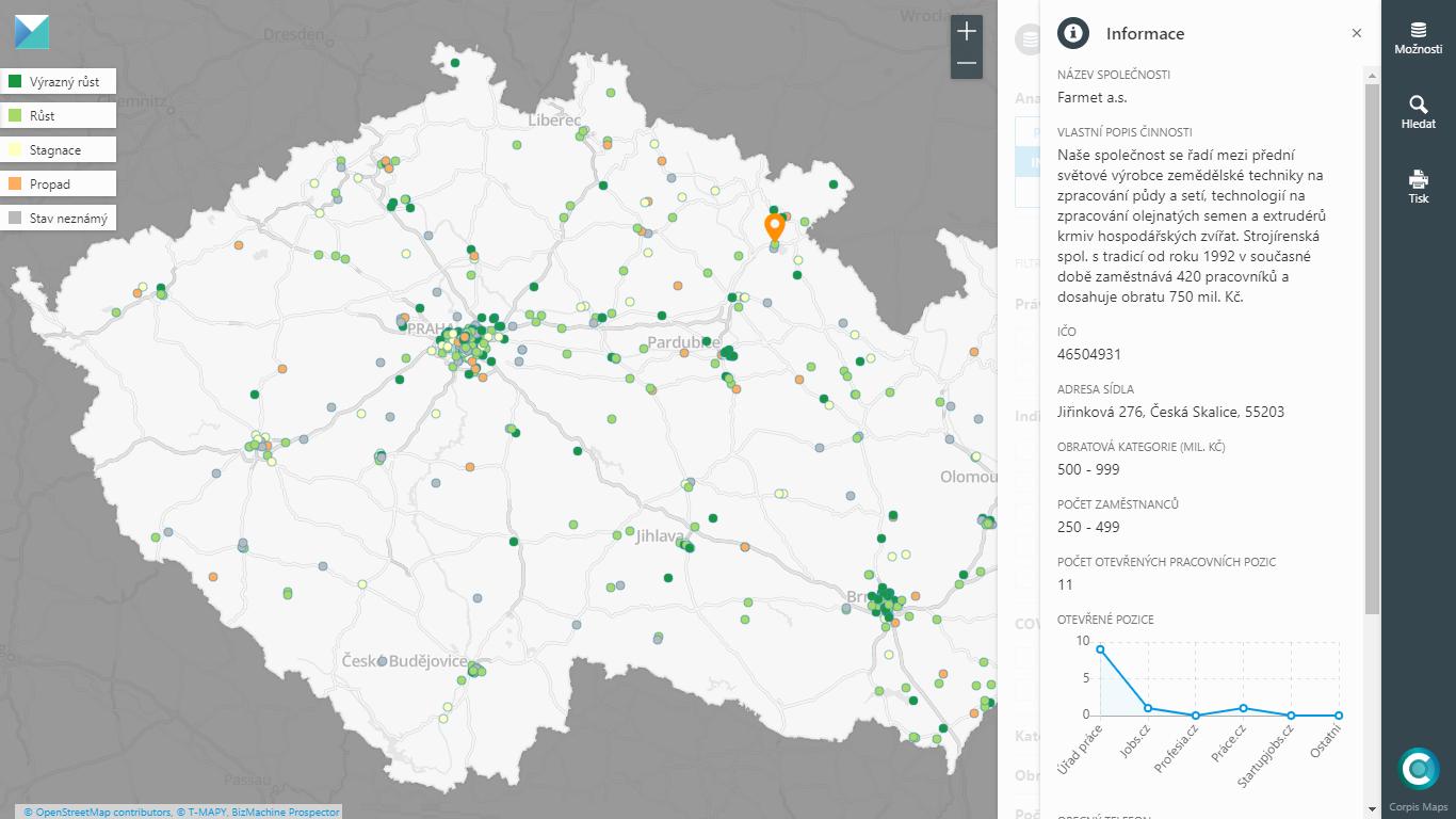 Zobrazení a analýza dat z BizMachine Prospector